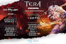 TERA: Rising – Seit Free-to-play-Start über eine halbe Million neue Spieler