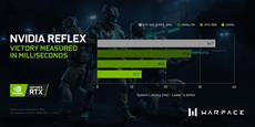 Warface adds NVIDIA Reflex technology