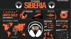 SteelSeries stellt mit dem Siberia Elite die nächste Generation von Gaming-Headsets vor